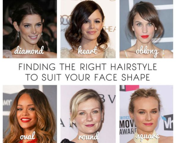 Finding best hair stye for face shape